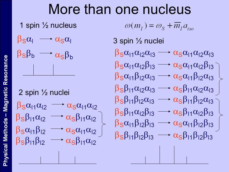 More than one nucleus  S  I  S  I  S  b  S  b 1 spin ½ nucleus  S  I1  I2  S  I1  I2 2 spin ½ nuclei  S  I1  I2  S  I1  I2