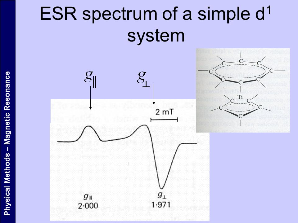 Physical Methods – Magnetic Resonance ESR spectrum of a simple d 1 system ║ ┴