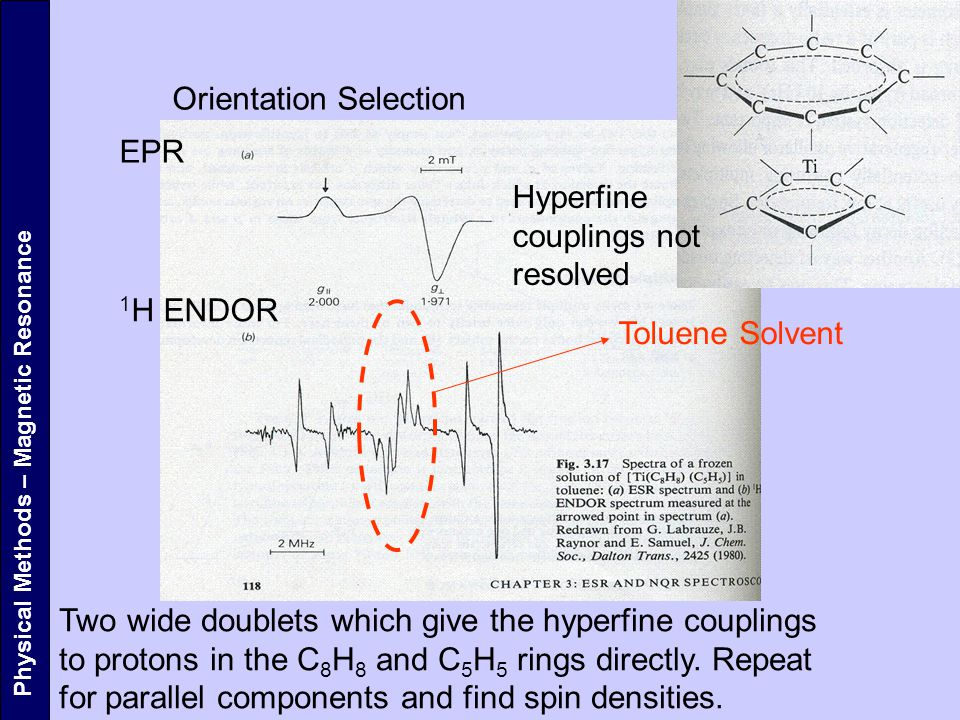 Physical Methods – Magnetic Resonance Toluene Solvent Hyperfine couplings not resolved EPR 1 H ENDOR Orientation Selection Two wide doublets which give the hyperfine couplings to protons in the C 8 H 8 and C 5 H 5 rings directly.