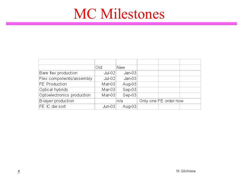 M. Gilchriese 5 MC Milestones