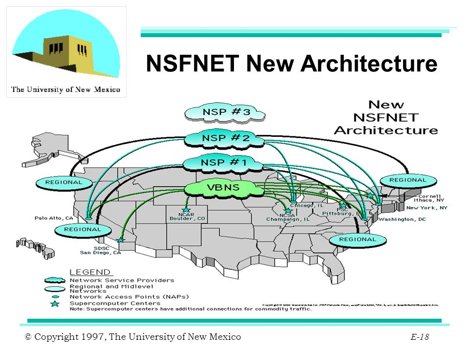 © Copyright 1997, The University of New Mexico E-18 NSFNET New Architecture