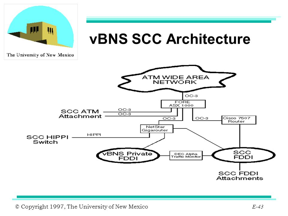 © Copyright 1997, The University of New Mexico E-43 vBNS SCC Architecture