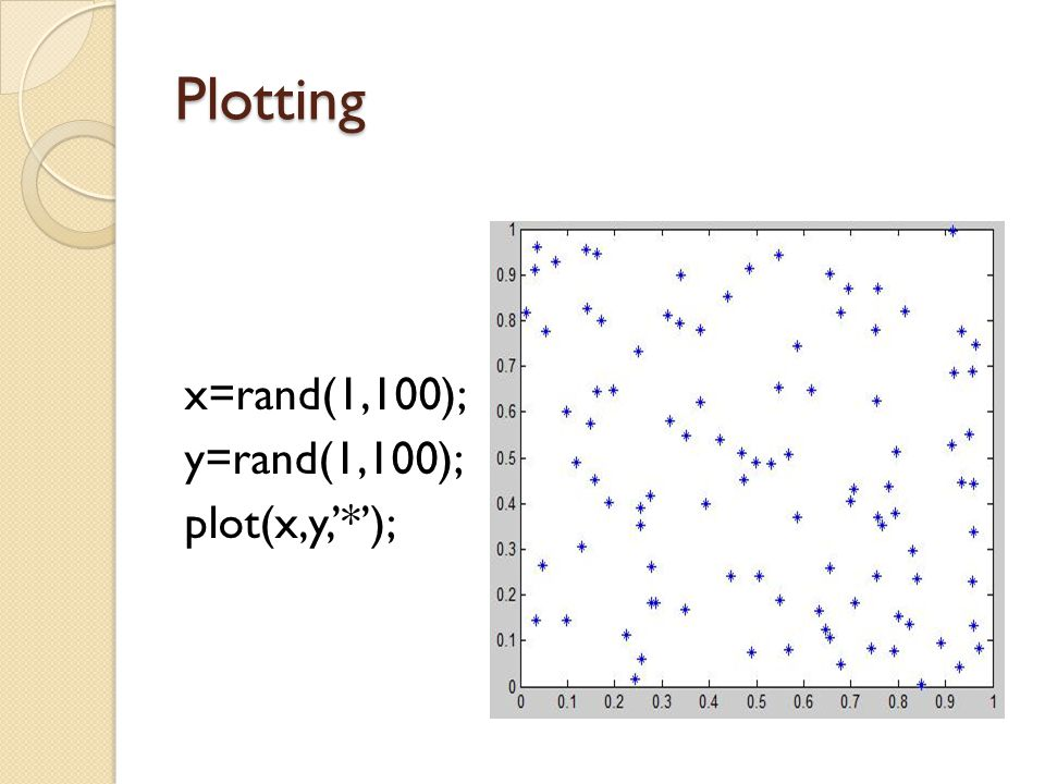 Plotting x=rand(1,100); y=rand(1,100); plot(x,y,'*');