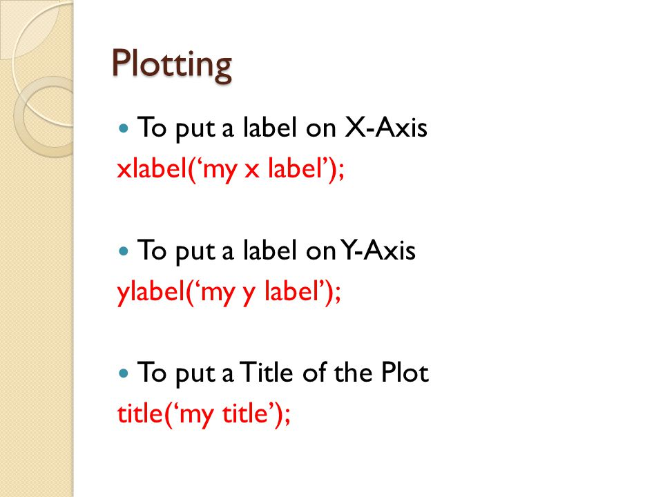 Plotting To put a label on X-Axis xlabel('my x label'); To put a label on Y-Axis ylabel('my y label'); To put a Title of the Plot title('my title');