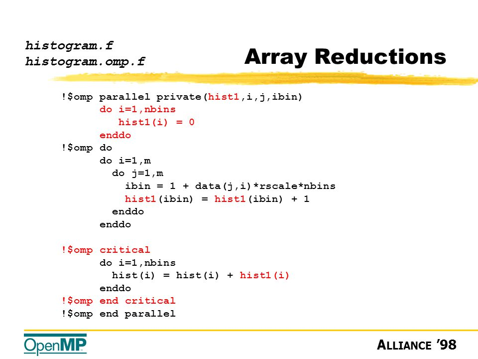 A LLIANCE '98 Array Reductions !$omp parallel private(hist1,i,j,ibin) do i=1,nbins hist1(i) = 0 enddo !$omp do do i=1,m do j=1,m ibin = 1 + data(j,i)*rscale*nbins hist1(ibin) = hist1(ibin) + 1 enddo !$omp critical do i=1,nbins hist(i) = hist(i) + hist1(i) enddo !$omp end critical !$omp end parallel histogram.f histogram.omp.f