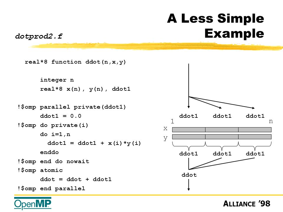 A LLIANCE '98 A Less Simple Example real*8 function ddot(n,x,y) integer n real*8 x(n), y(n), ddot1 !$omp parallel private(ddot1) ddot1 = 0.0 !$omp do private(i) do i=1,n ddot1 = ddot1 + x(i)*y(i) enddo !$omp end do nowait !$omp atomic ddot = ddot + ddot1 !$omp end parallel dotprod2.f x y 1 n ddot1 ddot ddot1