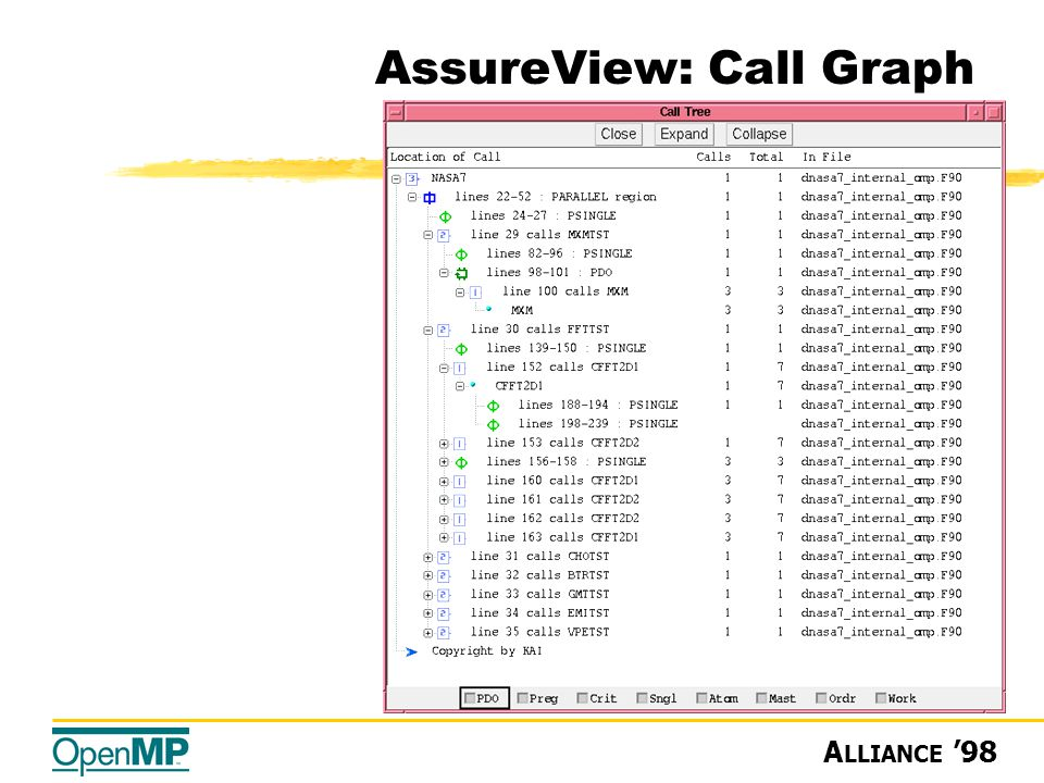 A LLIANCE '98 AssureView: Call Graph