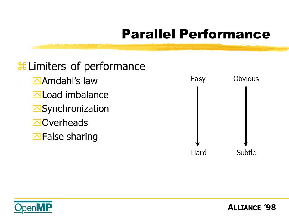 A LLIANCE '98 Parallel Performance zLimiters of performance yAmdahl's law yLoad imbalance ySynchronization yOverheads yFalse sharing Easy Hard Obvious Subtle