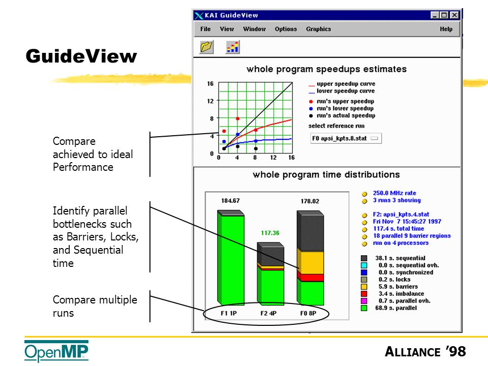 A LLIANCE '98 Compare achieved to ideal Performance GuideView Identify parallel bottlenecks such as Barriers, Locks, and Sequential time Compare multiple runs