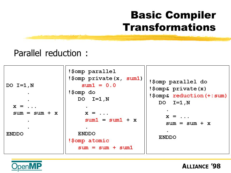 A LLIANCE '98 Basic Compiler Transformations Parallel reduction : DO I=1,N.