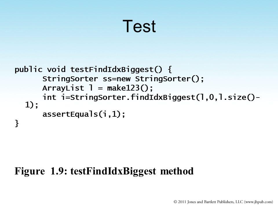 public void testFindIdxBiggest() { StringSorter ss=new StringSorter(); ArrayList l = make123(); int i=StringSorter.findIdxBiggest(l,0,l.size()- 1); assertEquals(i,1); } Figure 1.9: testFindIdxBiggest method Test