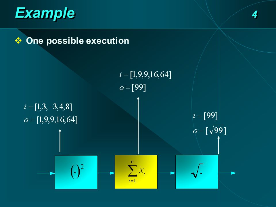 Example 4  One possible execution