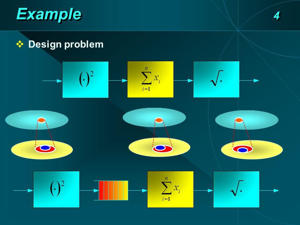 Example 4  Design problem