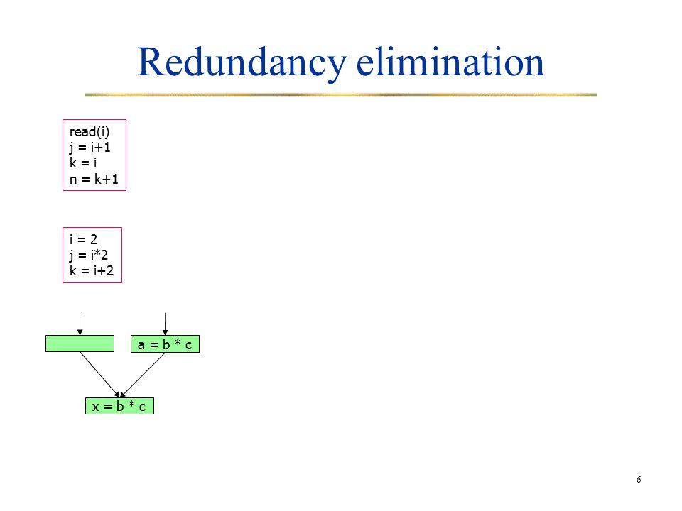 6 Redundancy elimination read(i) j = i+1 k = i n = k+1 i = 2 j = i*2 k = i+2 a = b * c x = b * c