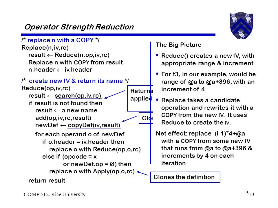 COMP 512, Rice University13 Operator Strength Reduction /* replace n with a COPY */ Replace(n,iv,rc) result  Reduce(n.op,iv,rc) Replace n with COPY from result n.header  iv.header /* create new IV & return its name */ Reduce(op,iv,rc) result  search(op,iv,rc) if result is not found then result  a new name add(op,iv,rc,result) newDef  copyDef(iv,result) for each operand o of newDef if o.header = iv.header then replace o with Reduce(op,o,rc) else if (opcode = x or newDef.op = Ø) then replace o with Apply(op,o,rc) return result * Returns name of op applied to iv and rc Clones the definition The Big Picture Reduce() creates a new IV, with appropriate range & increment For t3, in our example, would be range of @ a to @ a+396, with an increment of 4 Replace takes a candidate operation and rewrites it with a COPY from the new IV.