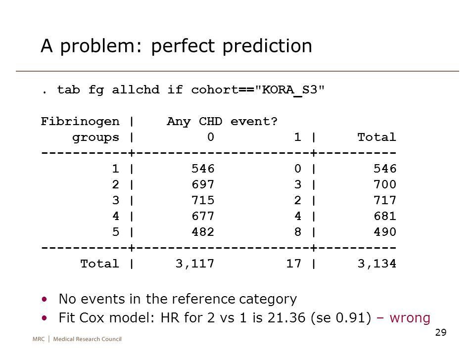 29 A problem: perfect prediction. tab fg allchd if cohort==