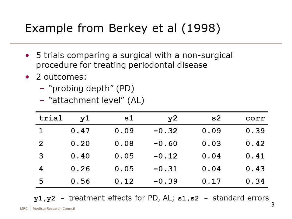 """3 Example from Berkey et al (1998) 5 trials comparing a surgical with a non-surgical procedure for treating periodontal disease 2 outcomes: –""""probing"""
