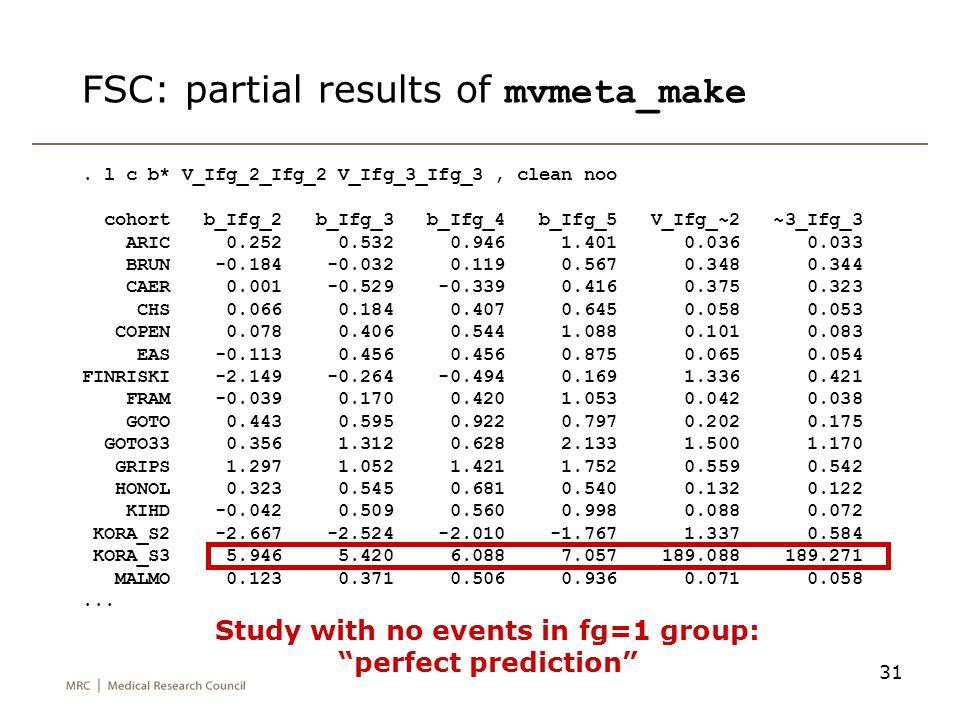 31 FSC: partial results of mvmeta_make. l c b* V_Ifg_2_Ifg_2 V_Ifg_3_Ifg_3, clean noo cohort b_Ifg_2 b_Ifg_3 b_Ifg_4 b_Ifg_5 V_Ifg_~2 ~3_Ifg_3 ARIC 0.