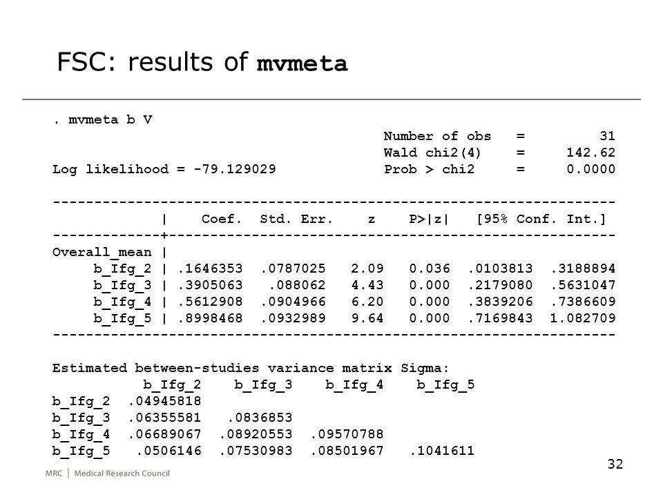 32 FSC: results of mvmeta. mvmeta b V Number of obs = 31 Wald chi2(4) = 142.62 Log likelihood = -79.129029 Prob > chi2 = 0.0000 ----------------------