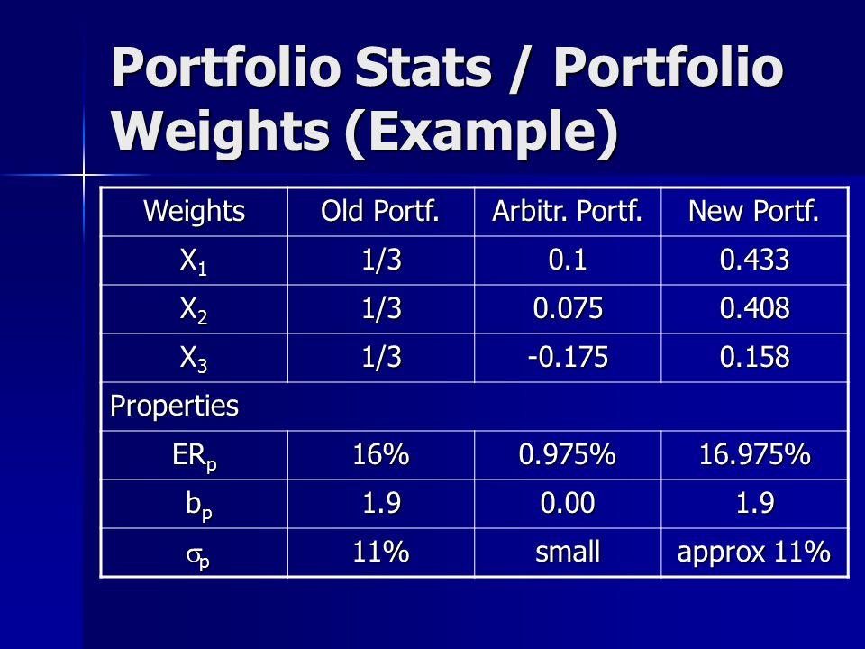 Portfolio Stats / Portfolio Weights (Example) Weights Old Portf.