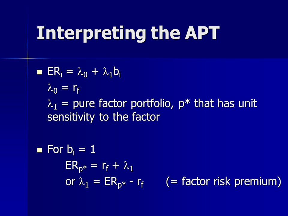 Interpreting the APT ER i = 0 + 1 b i ER i = 0 + 1 b i 0 = r f 0 = r f 1 = pure factor portfolio, p* that has unit sensitivity to the factor 1 = pure factor portfolio, p* that has unit sensitivity to the factor For b i = 1 For b i = 1 ER p* = r f + 1 or 1 = ER p* - r f (= factor risk premium)