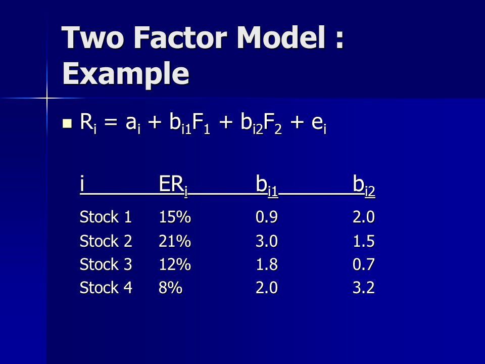 Two Factor Model : Example R i = a i + b i1 F 1 + b i2 F 2 + e i R i = a i + b i1 F 1 + b i2 F 2 + e i iER i b i1 b i2 Stock 115%0.92.0 Stock 221%3.01.5 Stock 312%1.80.7 Stock 48%2.03.2