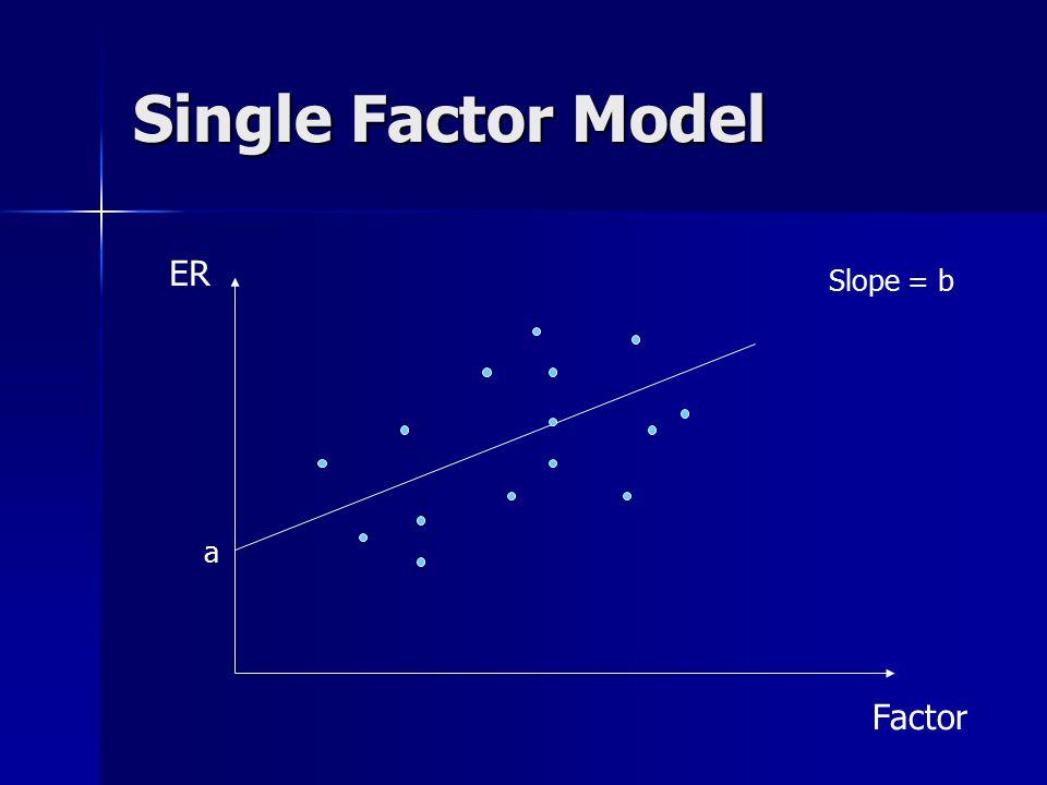 Single Factor Model ER Factor a Slope = b