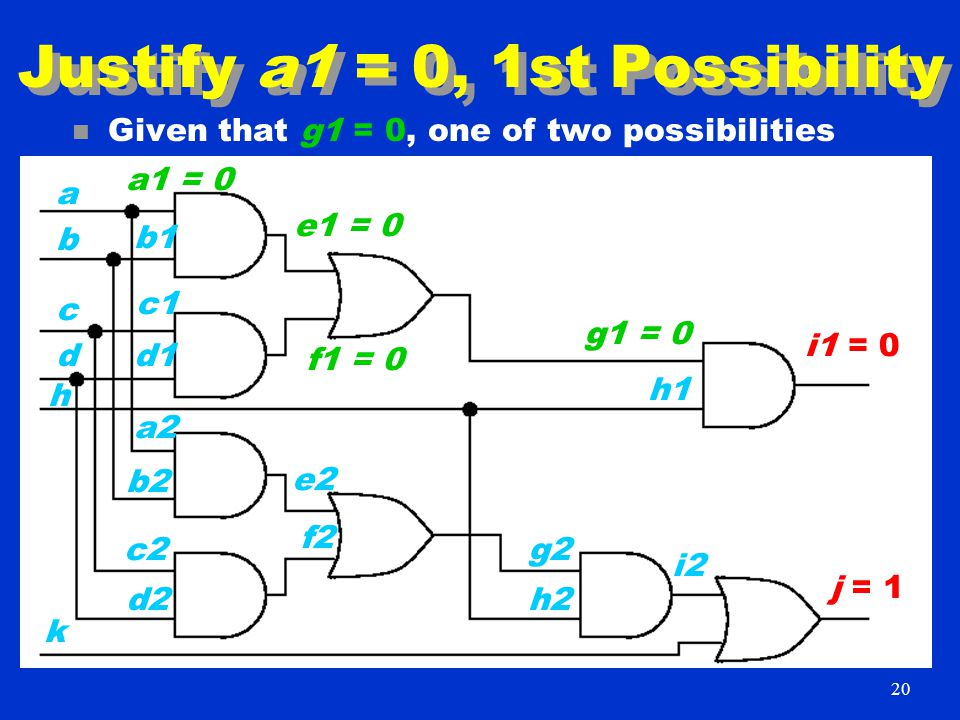 Justify a1 = 0, 1st Possibility n Given that g1 = 0, one of two possibilities i1 = 0 j = 1 a1 = 0 b1 h c1 k d1 b a d c d2 c2 b2 a2 f2 e2 h2 g2 h1 i2 g