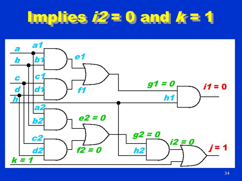 Implies i2 = 0 and k = 1 i1 = 0 j = 1 a1 b1 h c1 k = 1 d1 b a d c d2 c2 b2 a2 f2 = 0 e2 = 0 h2 g2 = 0 h1 i2 = 0 g1 = 0 f1 e1 34