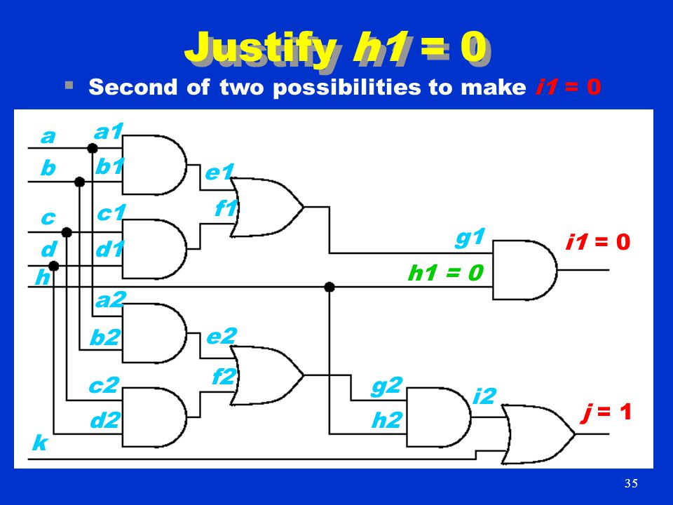 Justify h1 = 0 i1 = 0 j = 1 a1 b1 h c1 k d1 b a d c d2 c2 b2 a2 f2 e2 f1 e1 h2 g2 g1 h1 = 0 i2  Second of two possibilities to make i1 = 0 35
