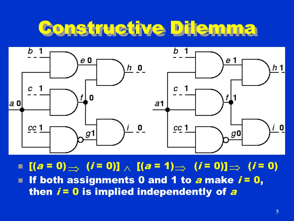 Constructive Dilemma n [(a = 0) (i = 0)] [(a = 1) (i = 0)] (i = 0) n If both assignments 0 and 1 to a make i = 0, then i = 0 is implied independently