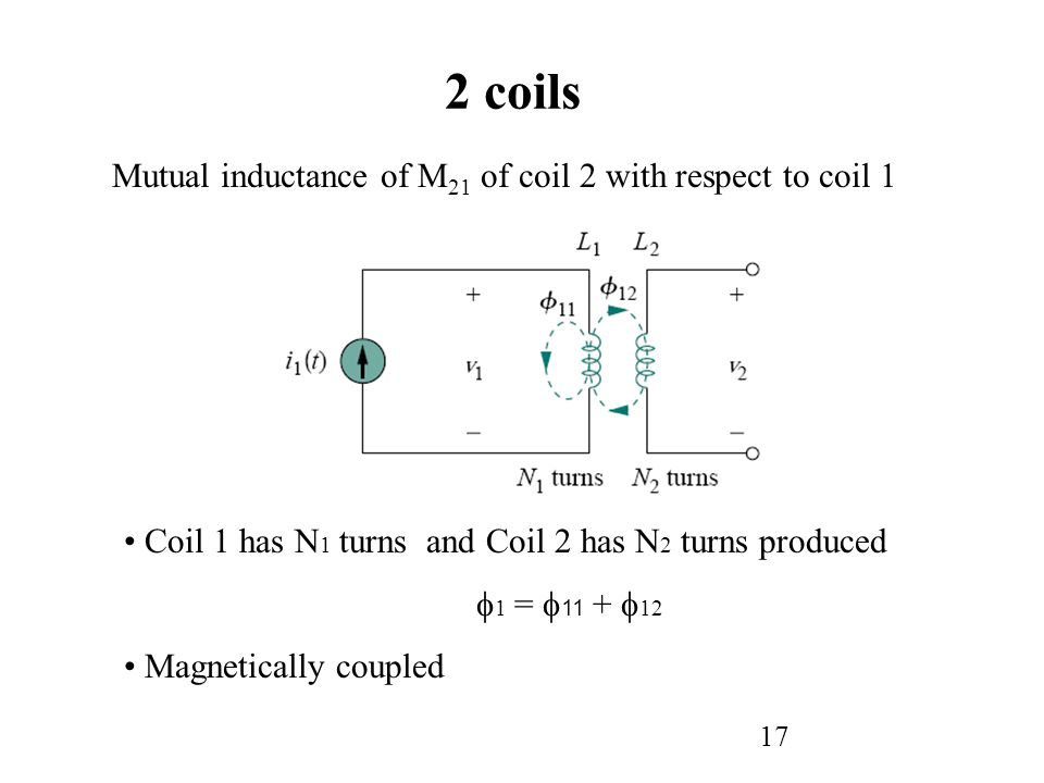 17 2 coils Mutual inductance of M 21 of coil 2 with respect to coil 1 Coil 1 has N 1 turns and Coil 2 has N 2 turns produced  1 =  11 +  12 Magnetically coupled