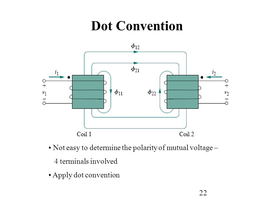 22 Dot Convention Not easy to determine the polarity of mutual voltage – 4 terminals involved Apply dot convention