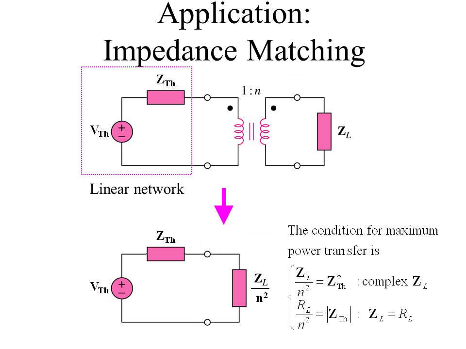 Application: Impedance Matching Linear network