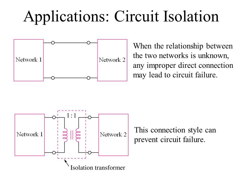 Applications: Circuit Isolation When the relationship between the two networks is unknown, any improper direct connection may lead to circuit failure.