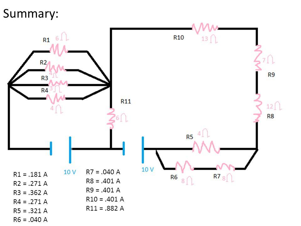 Summary: R1 =.181 A R2 =.271 A R3 =.362 A R4 =.271 A R5 =.321 A R6 =.040 A R7 =.040 A R8 =.401 A R9 =.401 A R10 =.401 A R11 =.882 A