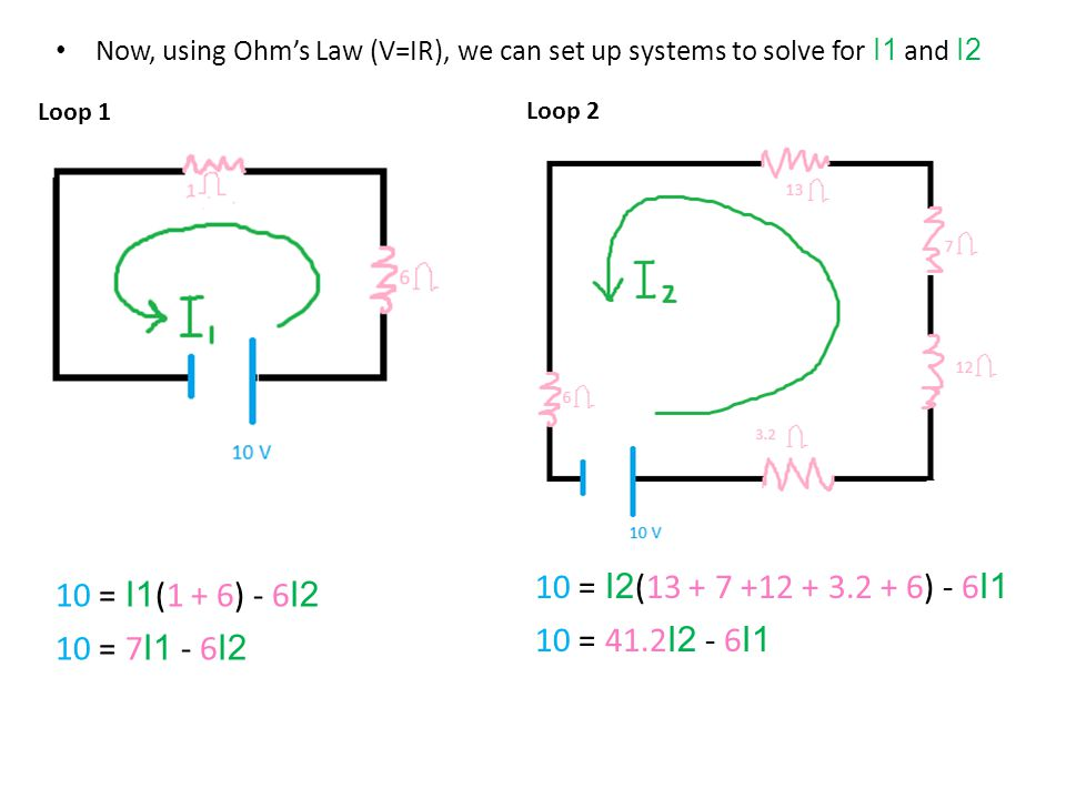 Now, using Ohm's Law (V=IR), we can set up systems to solve for I1 and I2 Loop 1 Loop 2 10 = I1 (1 + 6) - 6 I2 10 = I2 ( ) - 6 I1 10 = 7 I1 - 6 I2 10 = 41.2 I2 - 6 I1
