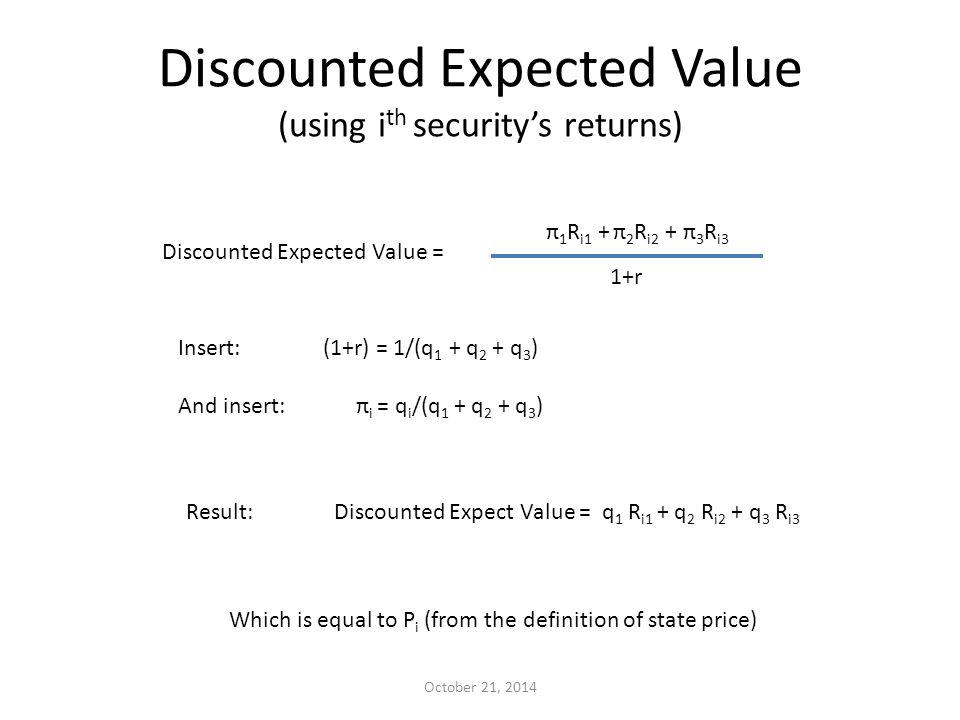 Discounted Expected Value (using i th security's returns) October 21, 2014 Discounted Expected Value = π 1 R i1 + π 2 R i2 + π 3 R i3 1+r Insert: (1+r) = 1/(q 1 + q 2 + q 3 ) And insert: π i = q i /(q 1 + q 2 + q 3 ) Discounted Expect Value = q 1 R i1 + q 2 R i2 + q 3 R i3 Result: Which is equal to P i (from the definition of state price)