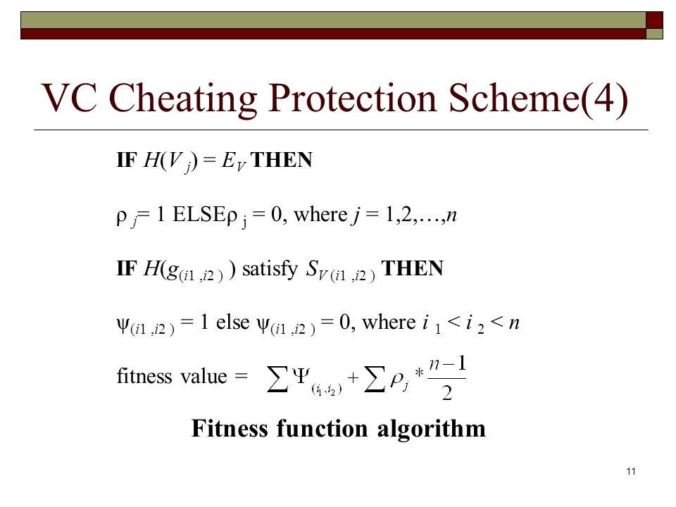 11 VC Cheating Protection Scheme(4) IF H(V j ) = E V THEN ρ j = 1 ELSEρ j = 0, where j = 1,2, …,n IF H(g (i1,i2 ) ) satisfy S V (i1,i2 ) THEN ψ (i1,i2