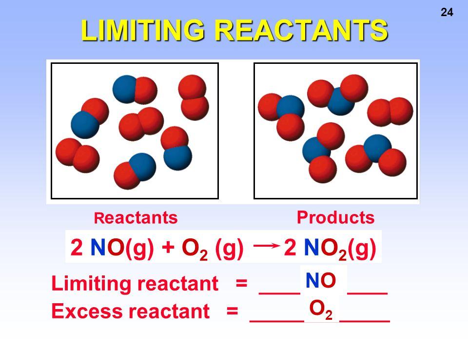 24 LIMITING REACTANTS R eactantsProducts 2 NO(g) + O 2 (g) 2 NO 2 (g) Limiting reactant = ___________ Excess reactant = ____________ NONO O2O2