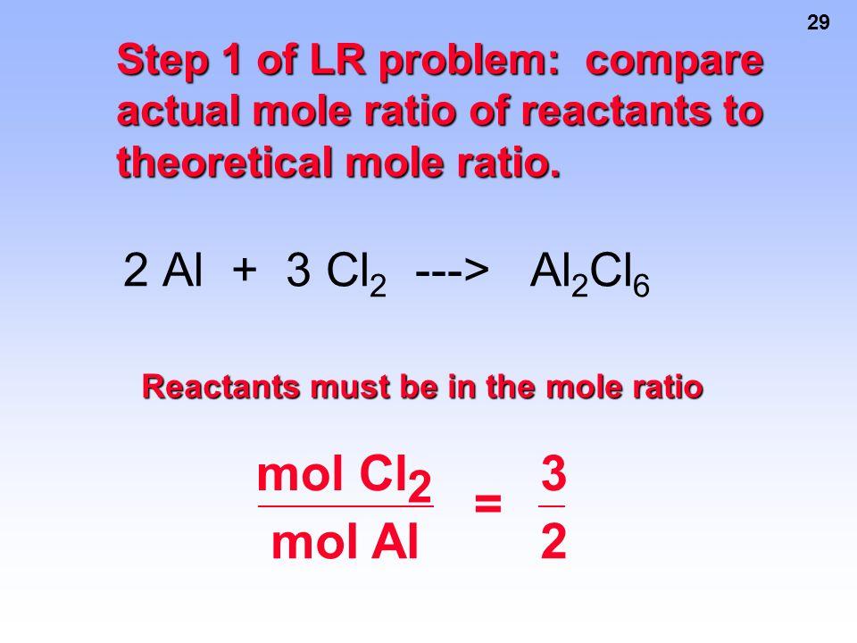 29 2 Al + 3 Cl 2 ---> Al 2 Cl 6 Reactants must be in the mole ratio Step 1 of LR problem: compare actual mole ratio of reactants to theoretical mole r