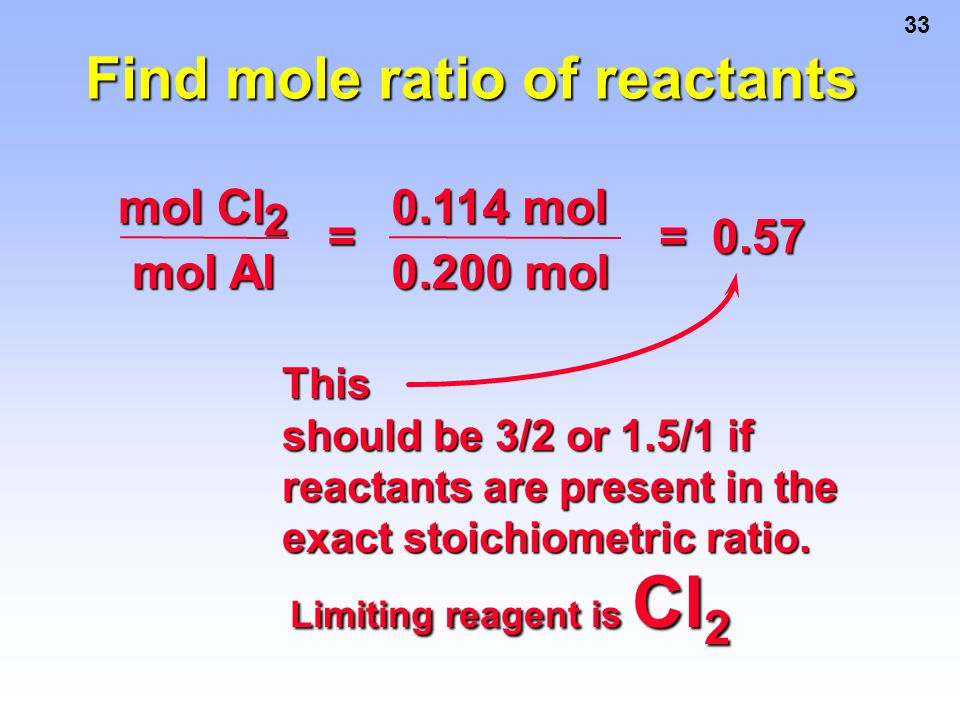 33 Find mole ratio of reactants This should be 3/2 or 1.5/1 if reactants are present in the exact stoichiometric ratio. Limiting reagent is Cl 2 mol C