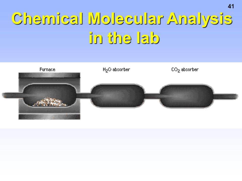 41 Chemical Molecular Analysis in the lab in the lab
