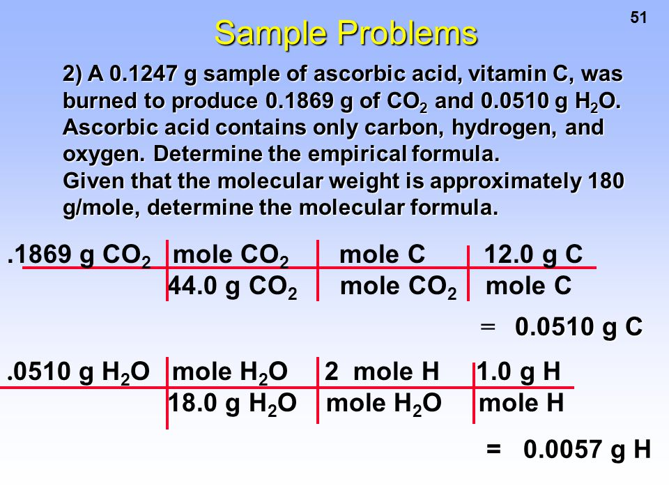 51 Sample Problems 2) A 0.1247 g sample of ascorbic acid, vitamin C, was burned to produce 0.1869 g of CO 2 and 0.0510 g H 2 O. Ascorbic acid contains