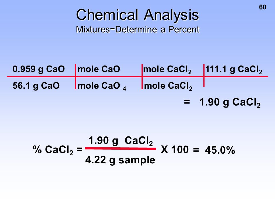 60 Chemical Analysis Mixtures - Determine a Percent 0.959 g CaO mole CaO mole CaCl 2 111.1 g CaCl 2 56.1 g CaO mole CaO 4 mole CaCl 2 = 1.90 g CaCl 2