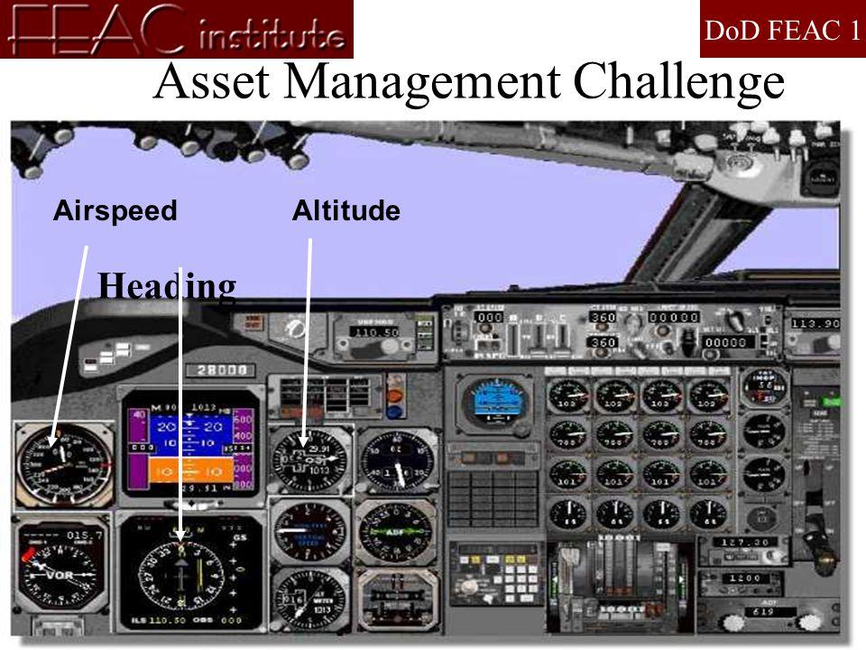 DoD FEAC 1 www.feacinstitute.org 202-546-7927 Asset Management Challenge Heading AltitudeAirspeed