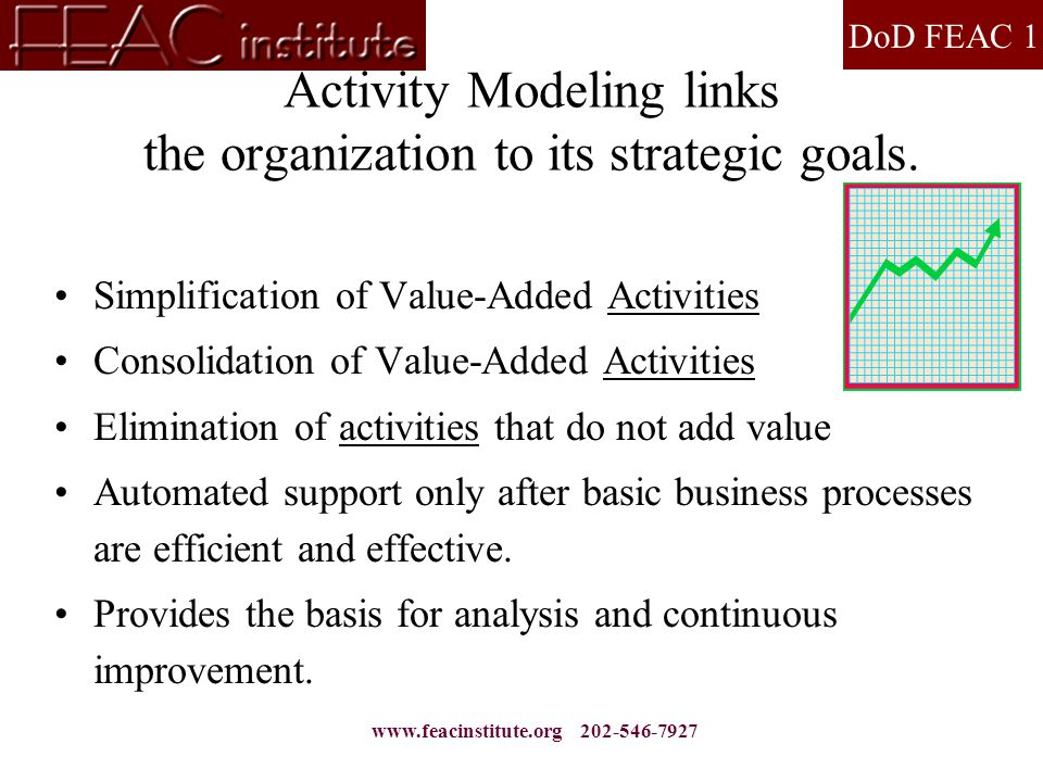 DoD FEAC 1 www.feacinstitute.org 202-546-7927 Activity Modeling links the organization to its strategic goals. Simplification of Value-Added Activitie