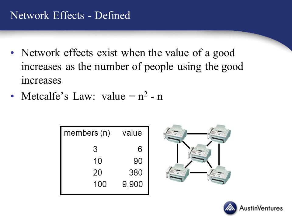 Network Effects - Defined Network effects exist when the value of a good increases as the number of people using the good increases Metcalfe's Law: value = n 2 - n members (n)value 3 6 10 90 20 380 1009,900