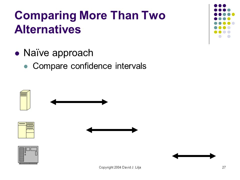 Copyright 2004 David J. Lilja27 Comparing More Than Two Alternatives Naïve approach Compare confidence intervals