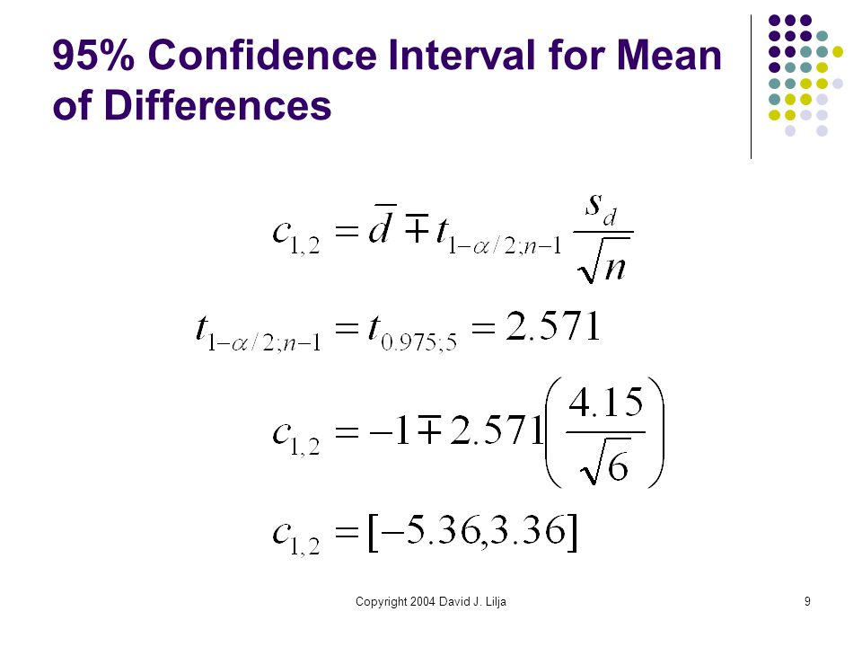 Copyright 2004 David J. Lilja9 95% Confidence Interval for Mean of Differences